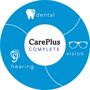 CarePlus Complete combines dental, vision, and hearing benefits in one.